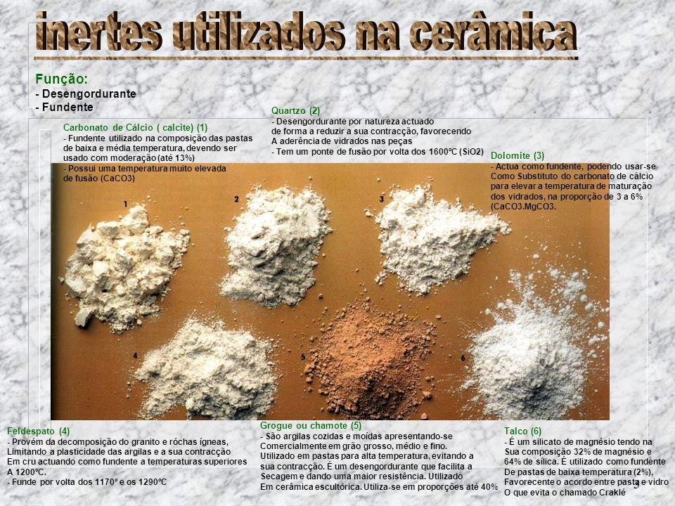inertes utilizados na cerâmica