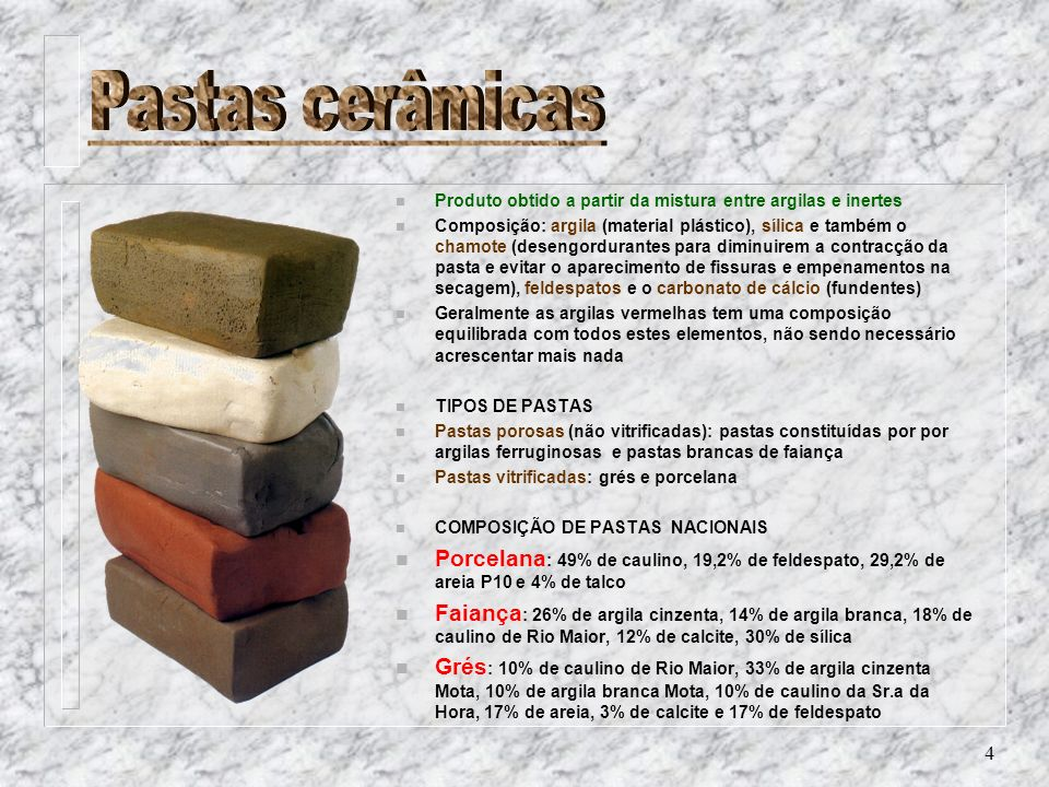 Pastas cerâmicas Produto obtido a partir da mistura entre argilas e inertes.