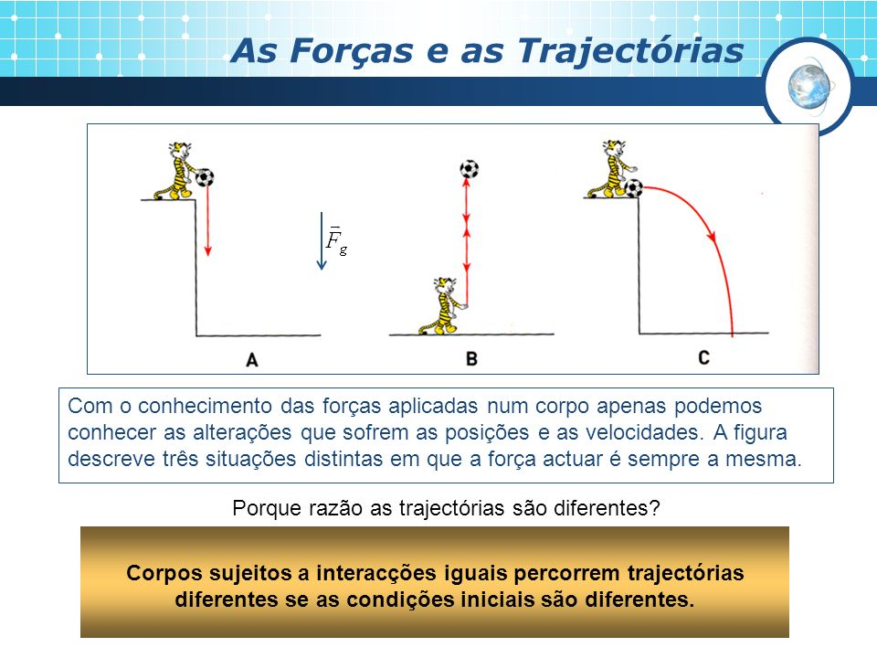 As Forças e as Trajectórias