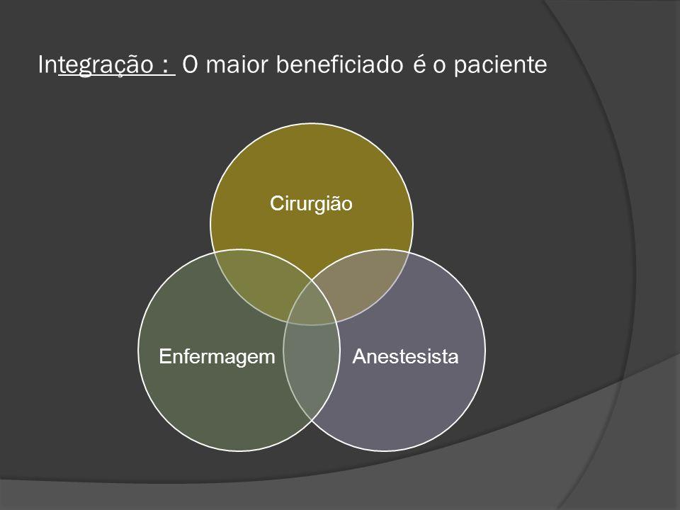 Integração : O maior beneficiado é o paciente