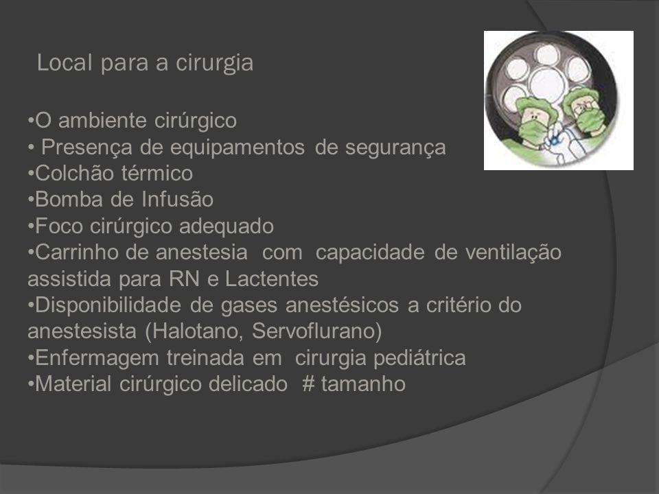 Local para a cirurgia O ambiente cirúrgico