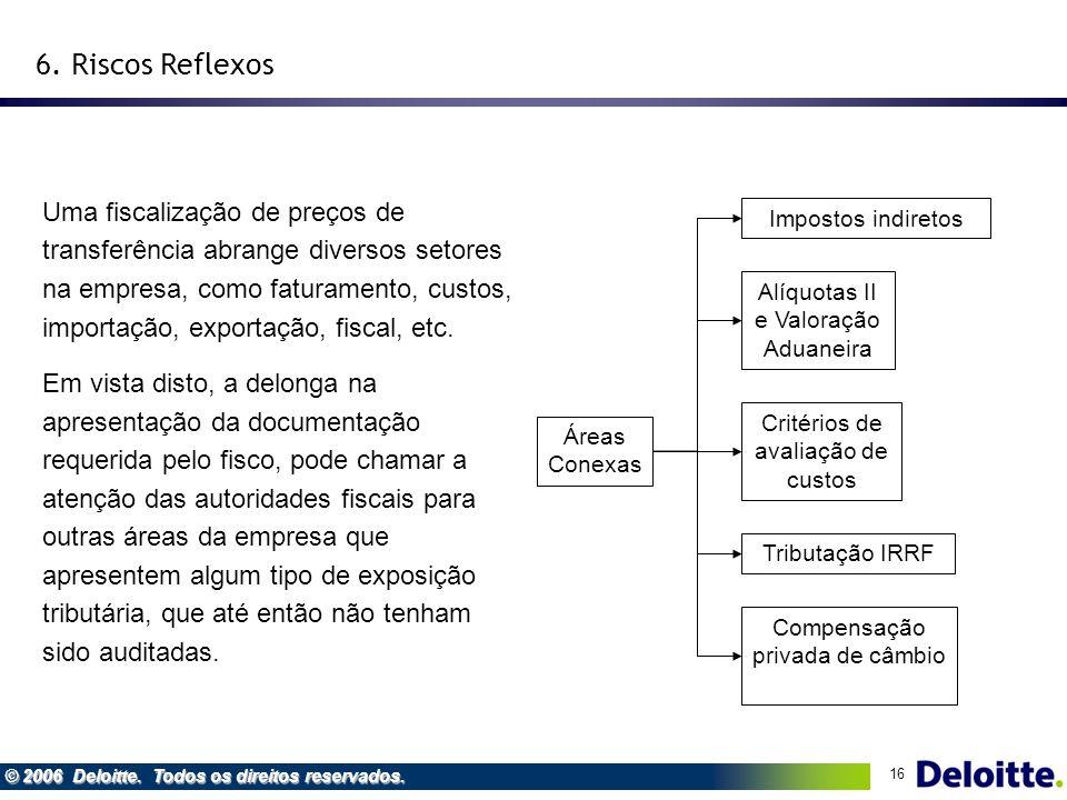 6. Riscos Reflexos
