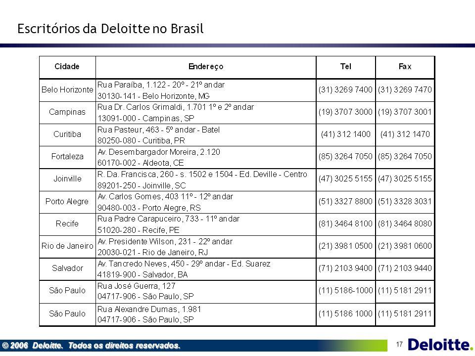 Escritórios da Deloitte no Brasil