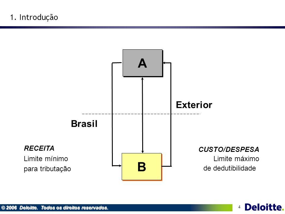 A B Exterior Brasil 1. Introdução RECEITA CUSTO/DESPESA Limite mínimo