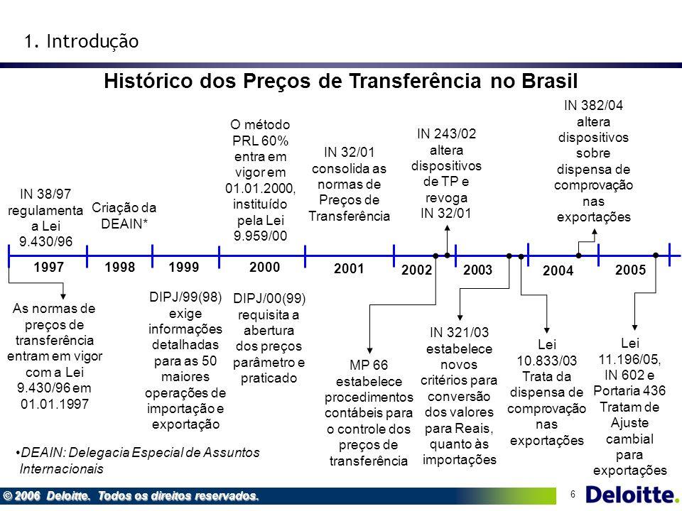 Histórico dos Preços de Transferência no Brasil