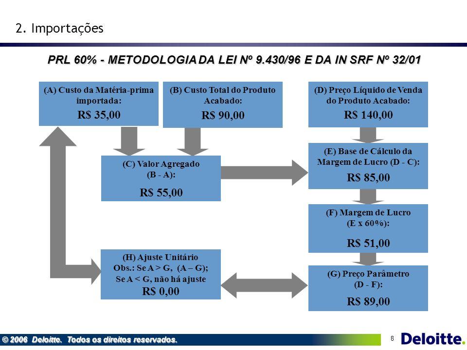 PRL 60% - METODOLOGIA DA LEI Nº 9.430/96 E DA IN SRF Nº 32/01
