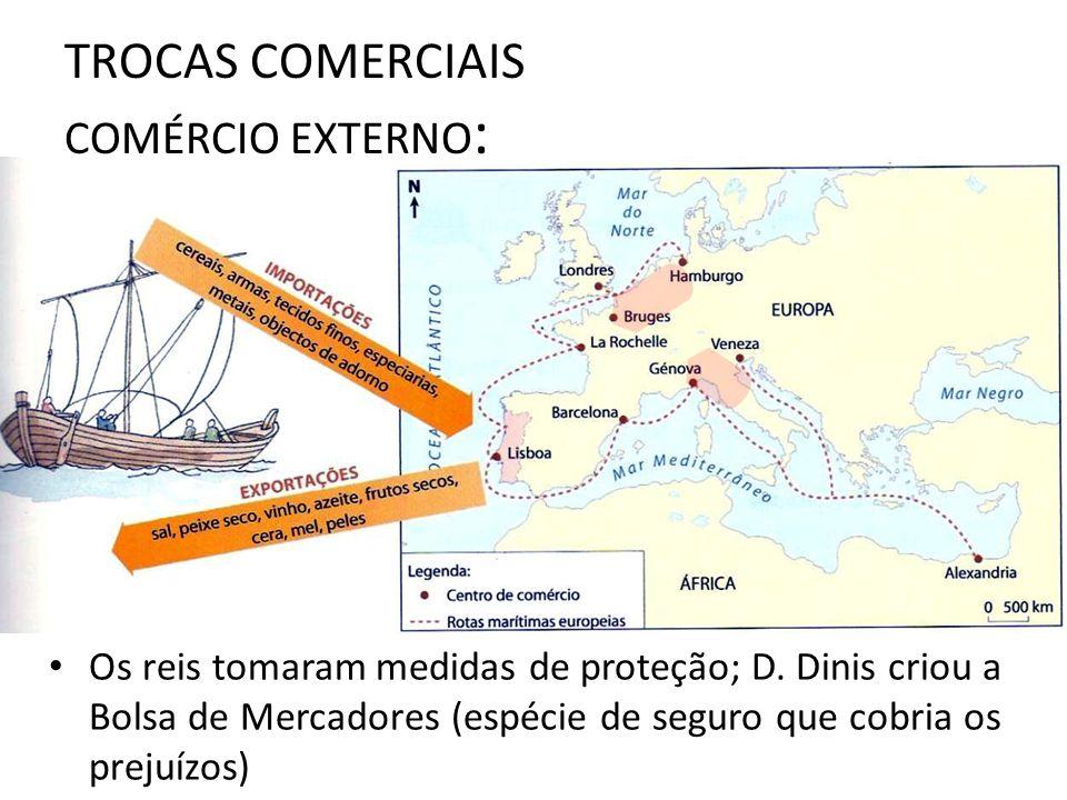 TROCAS COMERCIAIS COMÉRCIO EXTERNO: