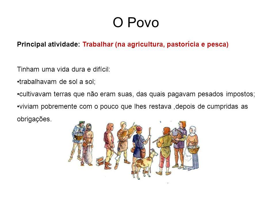 O Povo Principal atividade: Trabalhar (na agricultura, pastorícia e pesca) Tinham uma vida dura e difícil: