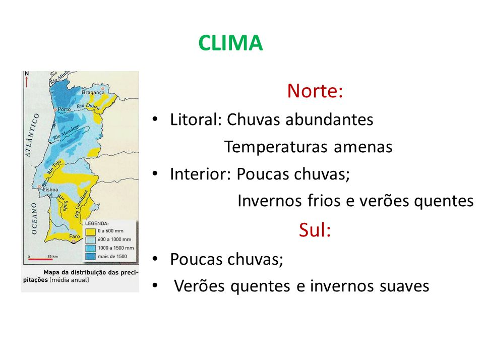 CLIMA Norte: Sul: Litoral: Chuvas abundantes Temperaturas amenas