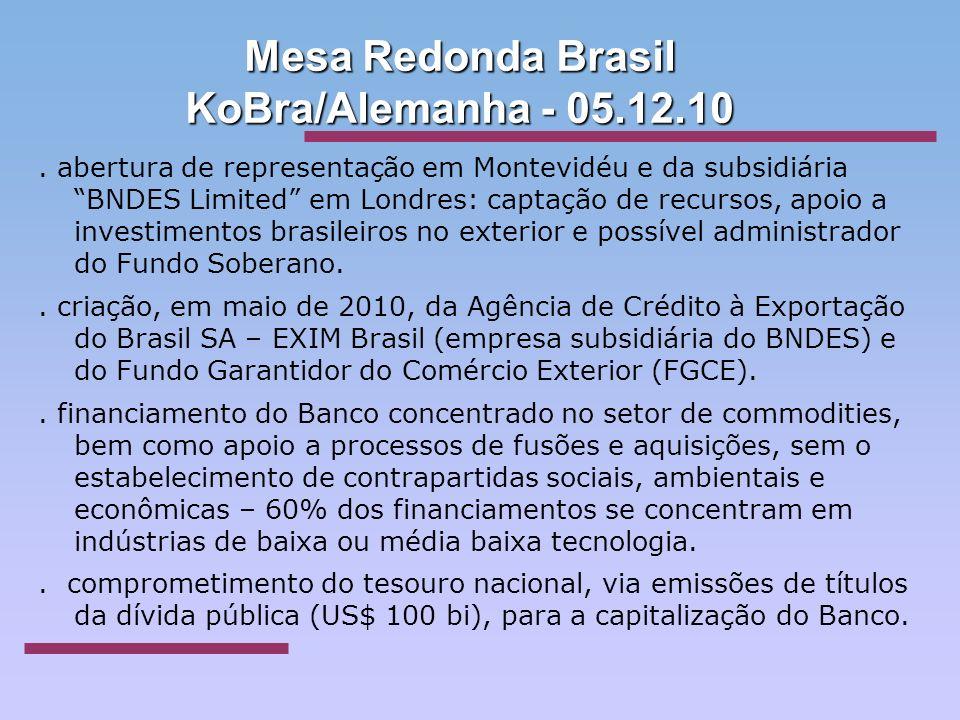 Mesa Redonda Brasil Kobra Alemanha Ppt Carregar