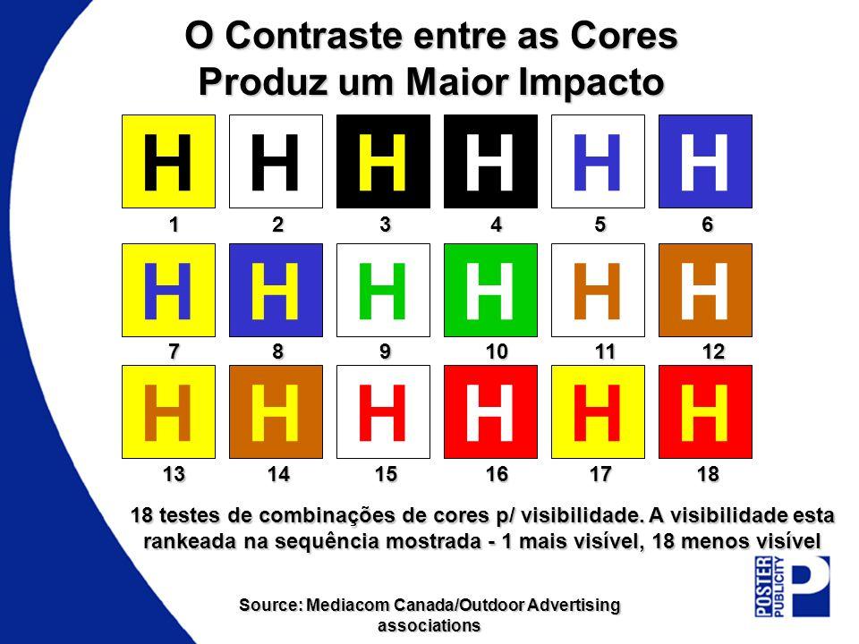 H H H H H H H H H H H H H H H H H H O Contraste entre as Cores