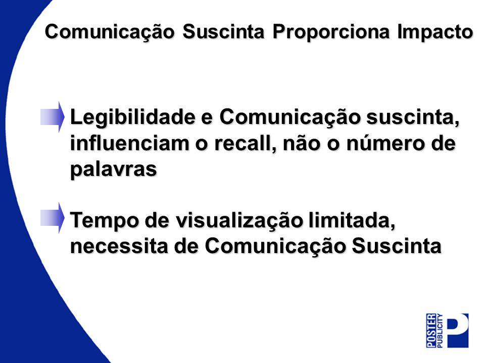 Comunicação Suscinta Proporciona Impacto
