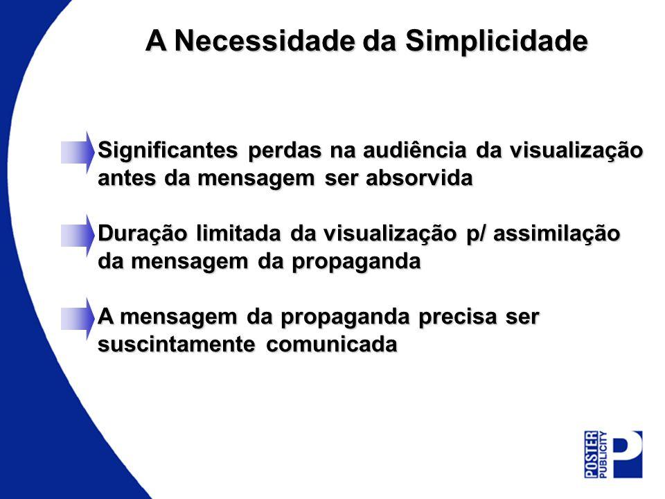 A Necessidade da Simplicidade