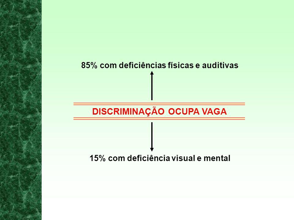 DISCRIMINAÇÃO OCUPA VAGA