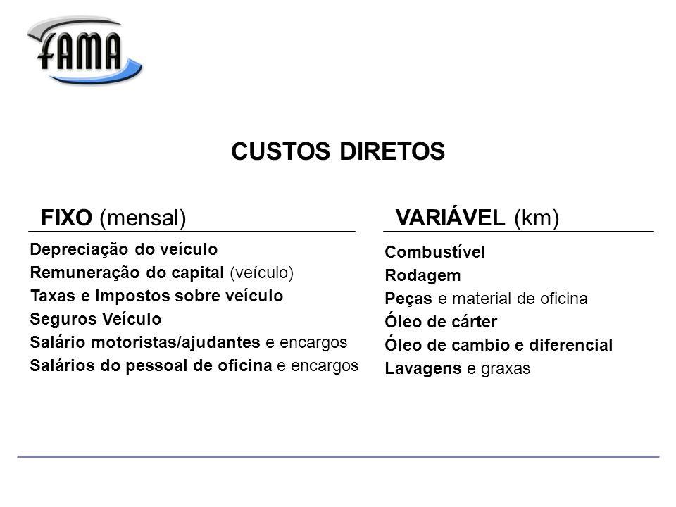 CUSTOS DIRETOS FIXO (mensal) VARIÁVEL (km) Depreciação do veículo