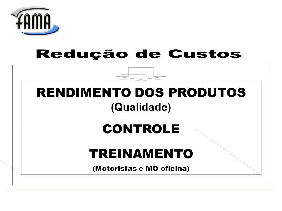 Redução de Custos RENDIMENTO DOS PRODUTOS CONTROLE TREINAMENTO