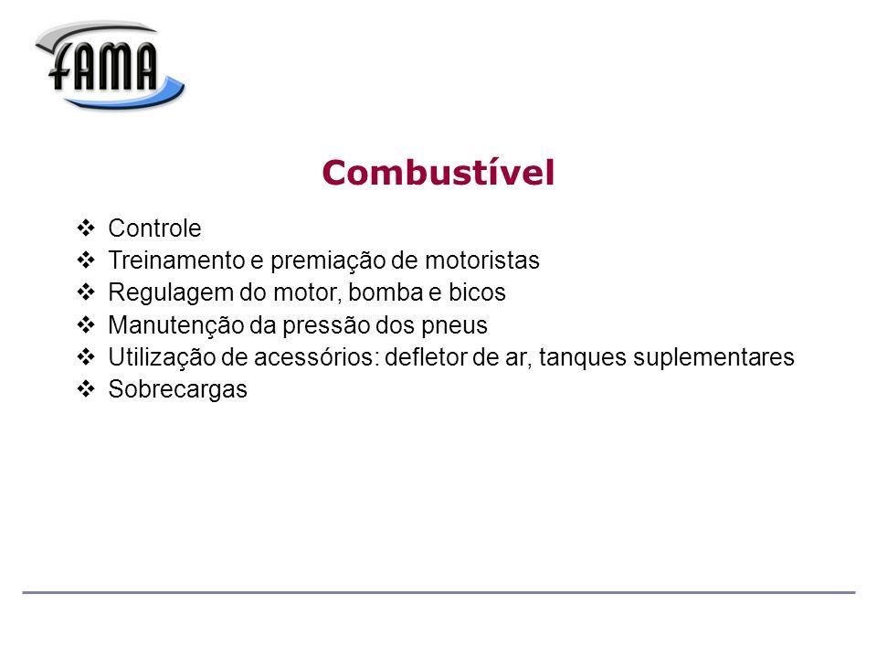 Combustível Controle Treinamento e premiação de motoristas