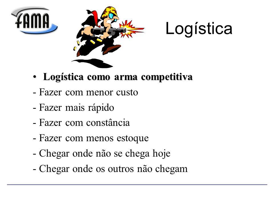 Logística Logística como arma competitiva - Fazer com menor custo