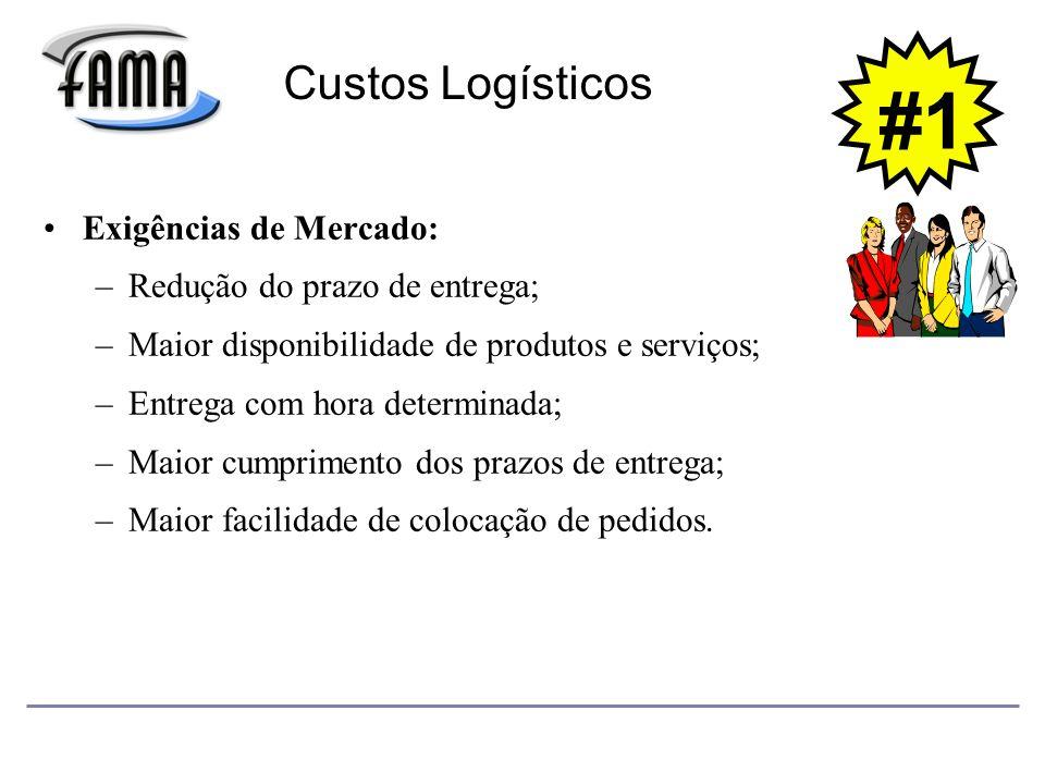 #1 Custos Logísticos Exigências de Mercado:
