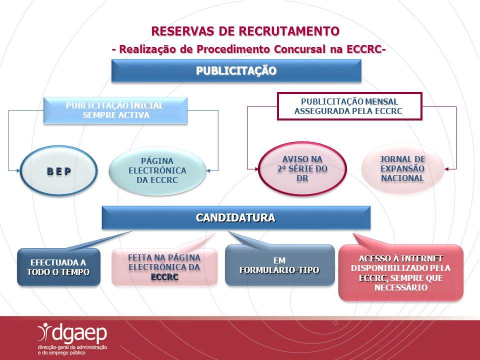 RESERVAS DE RECRUTAMENTO