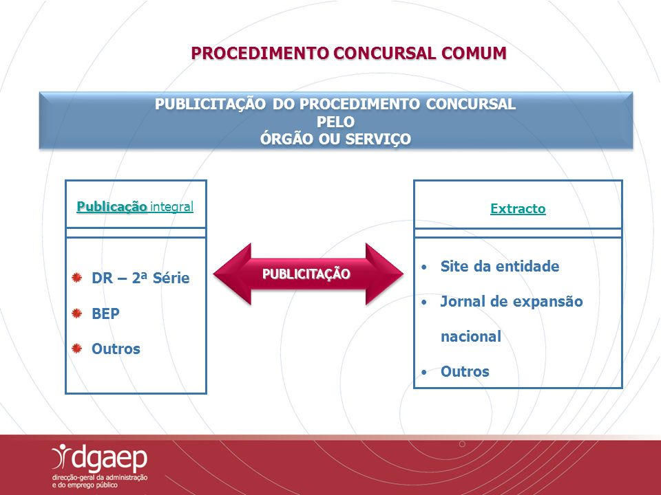 PROCEDIMENTO CONCURSAL COMUM PUBLICITAÇÃO DO PROCEDIMENTO CONCURSAL