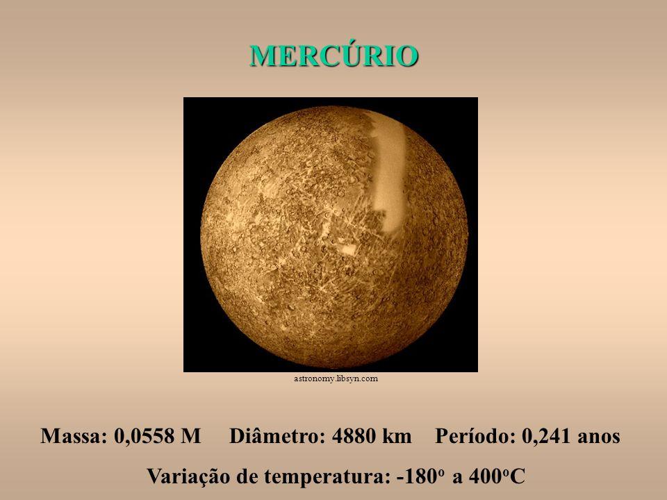 Variação de temperatura: -180o a 400oC