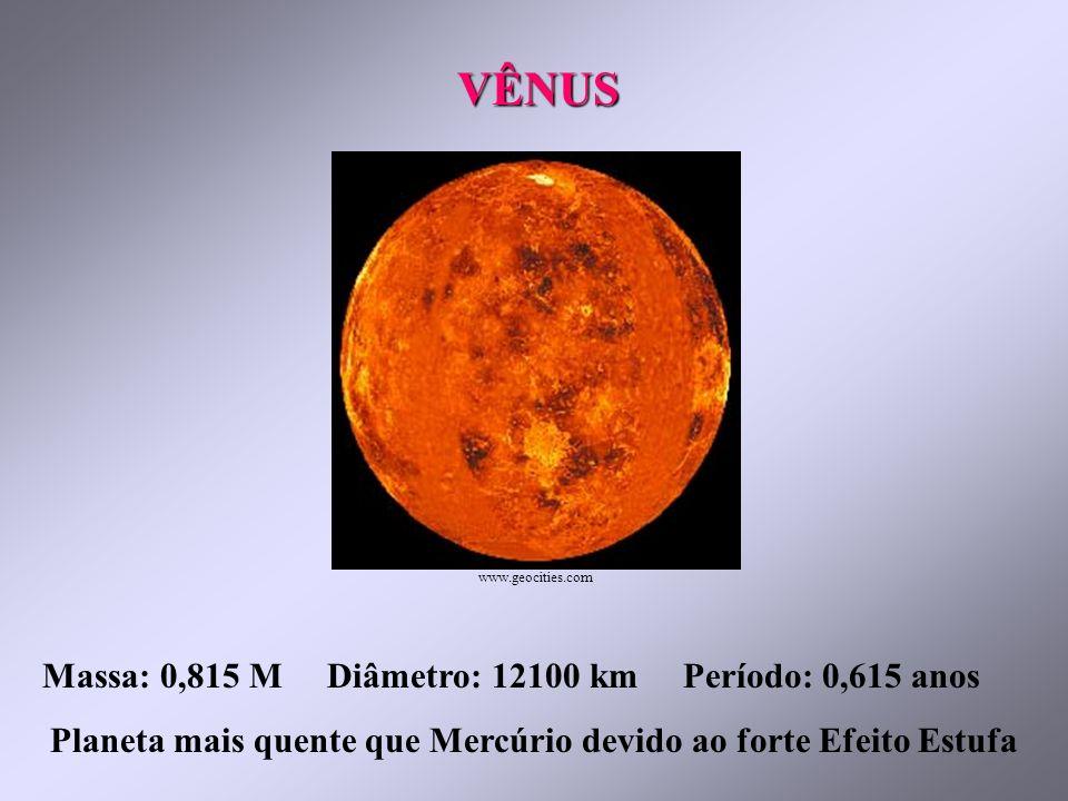 Planeta mais quente que Mercúrio devido ao forte Efeito Estufa