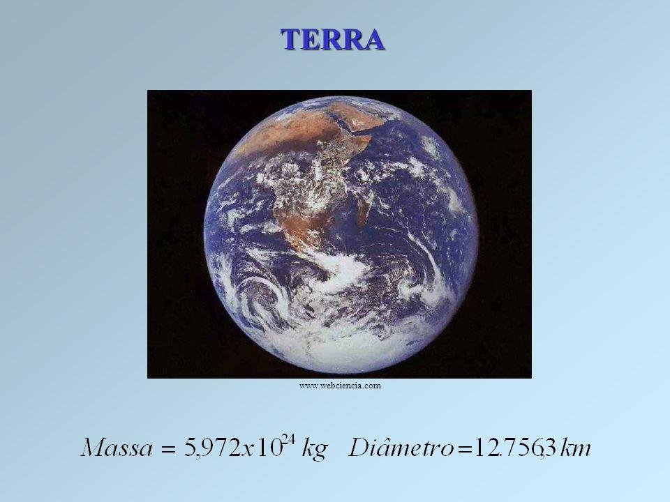 TERRA www.webciencia.com