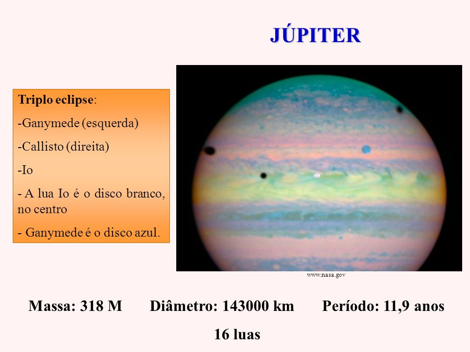 JÚPITER Massa: 318 M Diâmetro: 143000 km Período: 11,9 anos 16 luas