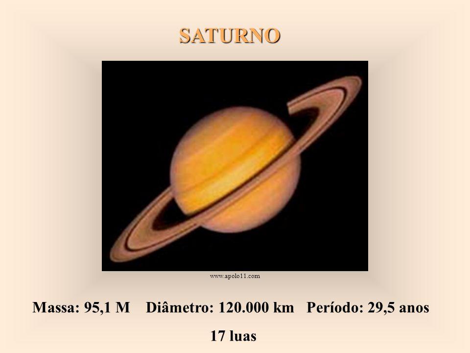 SATURNO Massa: 95,1 M Diâmetro: 120.000 km Período: 29,5 anos 17 luas