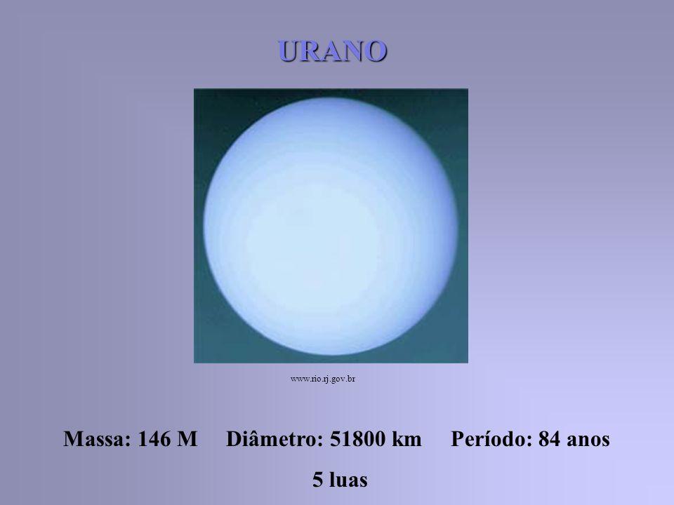 URANO Massa: 146 M Diâmetro: 51800 km Período: 84 anos 5 luas