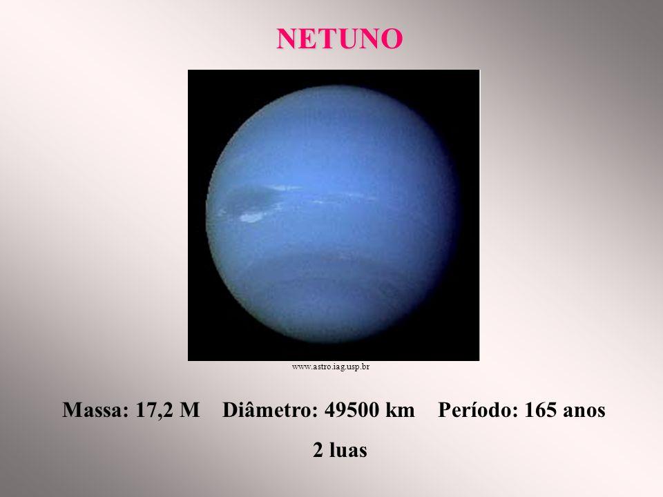 NETUNO Massa: 17,2 M Diâmetro: 49500 km Período: 165 anos 2 luas