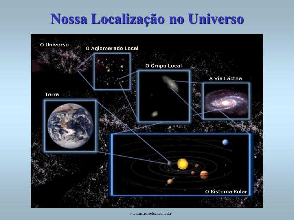 Nossa Localização no Universo