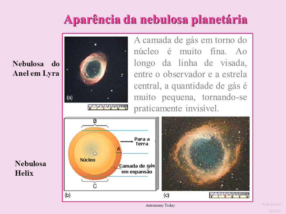 Aparência da nebulosa planetária