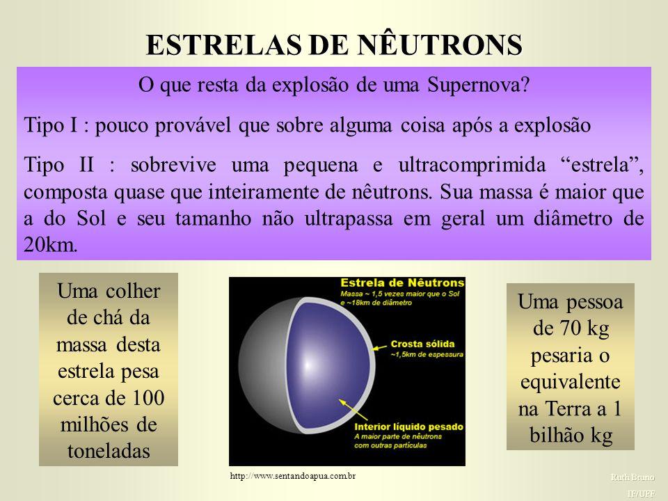 ESTRELAS DE NÊUTRONS O que resta da explosão de uma Supernova