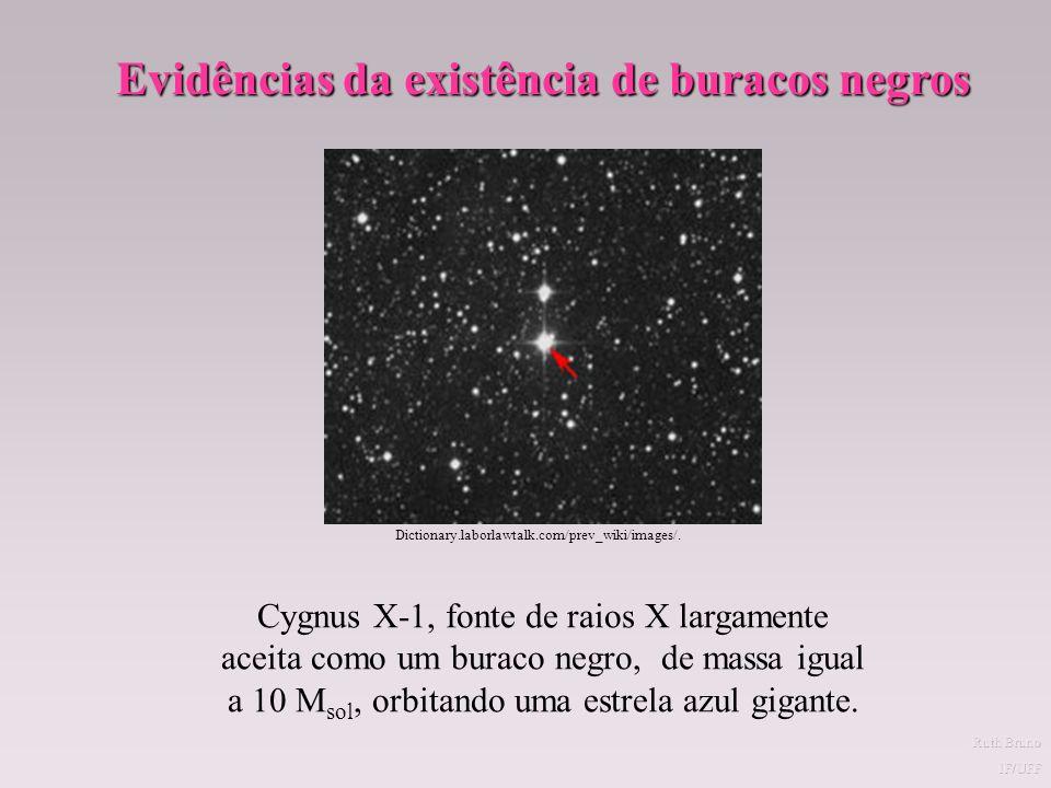 Evidências da existência de buracos negros