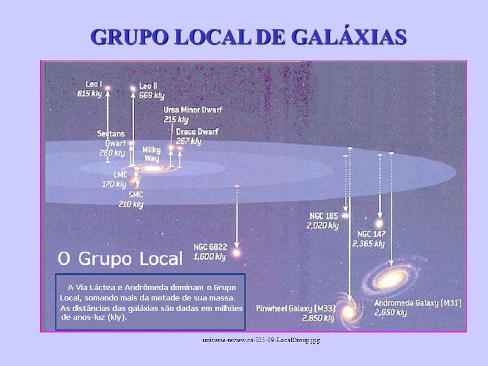 GRUPO LOCAL DE GALÁXIAS