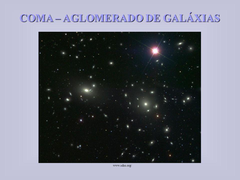 COMA – AGLOMERADO DE GALÁXIAS