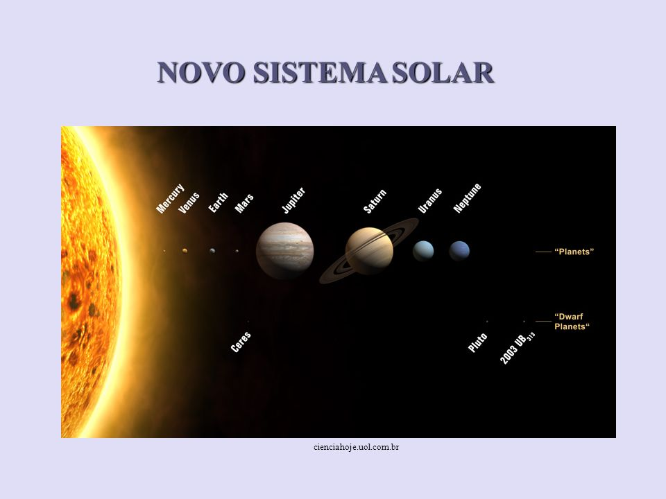 NOVO SISTEMA SOLAR cienciahoje.uol.com.br