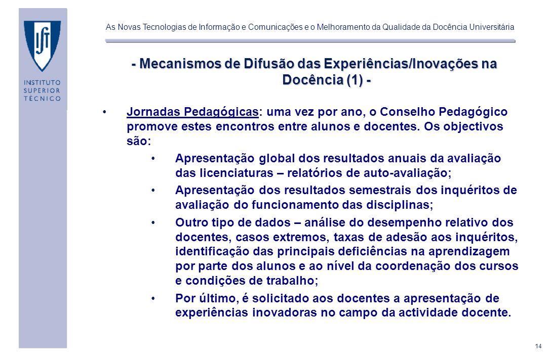 - Mecanismos de Difusão das Experiências/Inovações na Docência (1) -