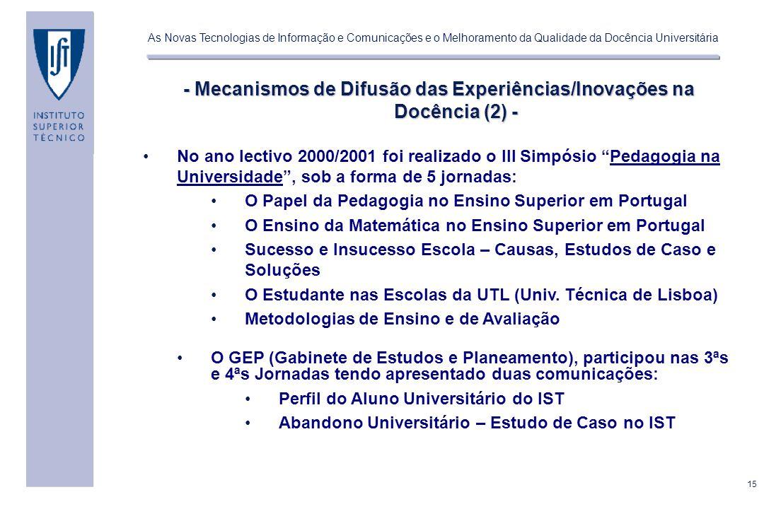 - Mecanismos de Difusão das Experiências/Inovações na Docência (2) -