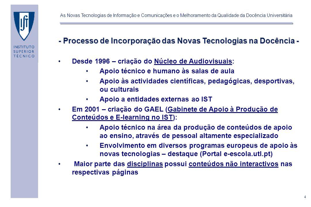 - Processo de Incorporação das Novas Tecnologias na Docência -