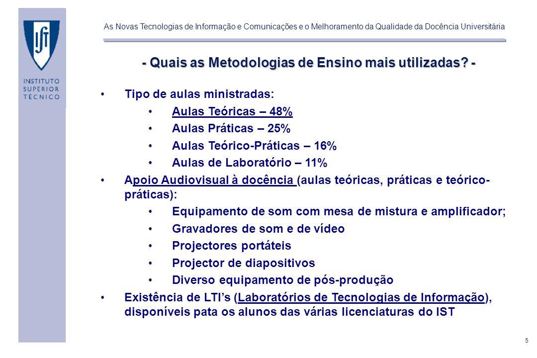 - Quais as Metodologias de Ensino mais utilizadas -