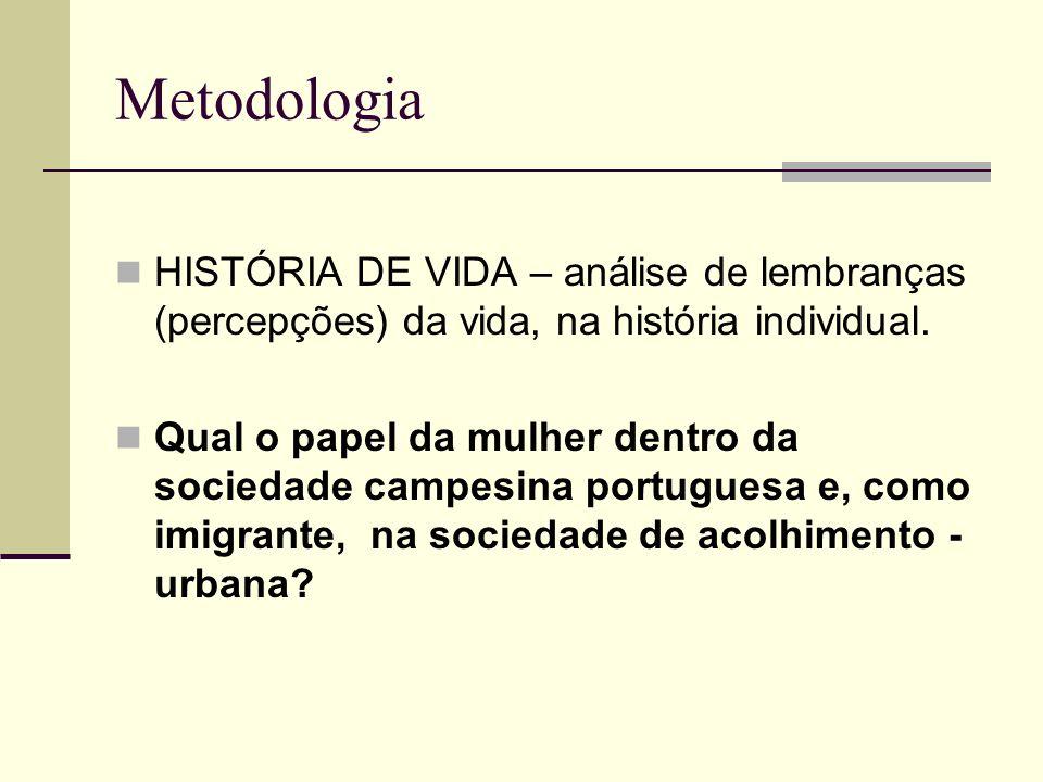 Metodologia HISTÓRIA DE VIDA – análise de lembranças (percepções) da vida, na história individual.