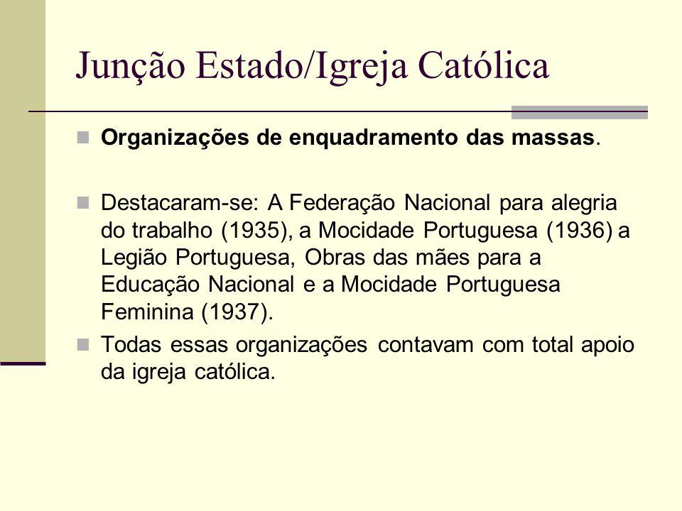 Junção Estado/Igreja Católica