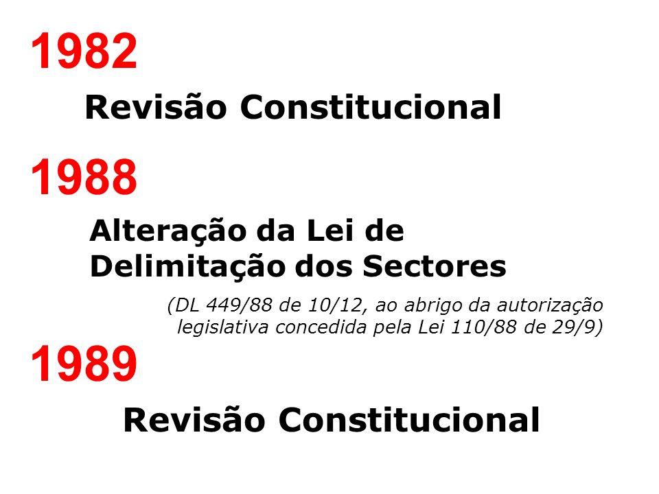 1982 1988 1989 Revisão Constitucional Revisão Constitucional