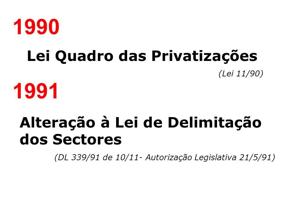 1990 1991 Lei Quadro das Privatizações