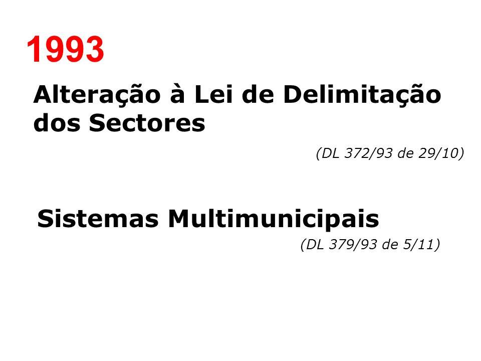 1993 Alteração à Lei de Delimitação dos Sectores