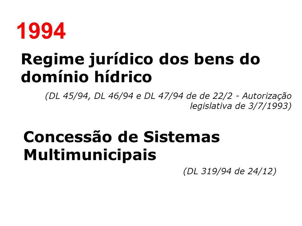 1994 Regime jurídico dos bens do domínio hídrico