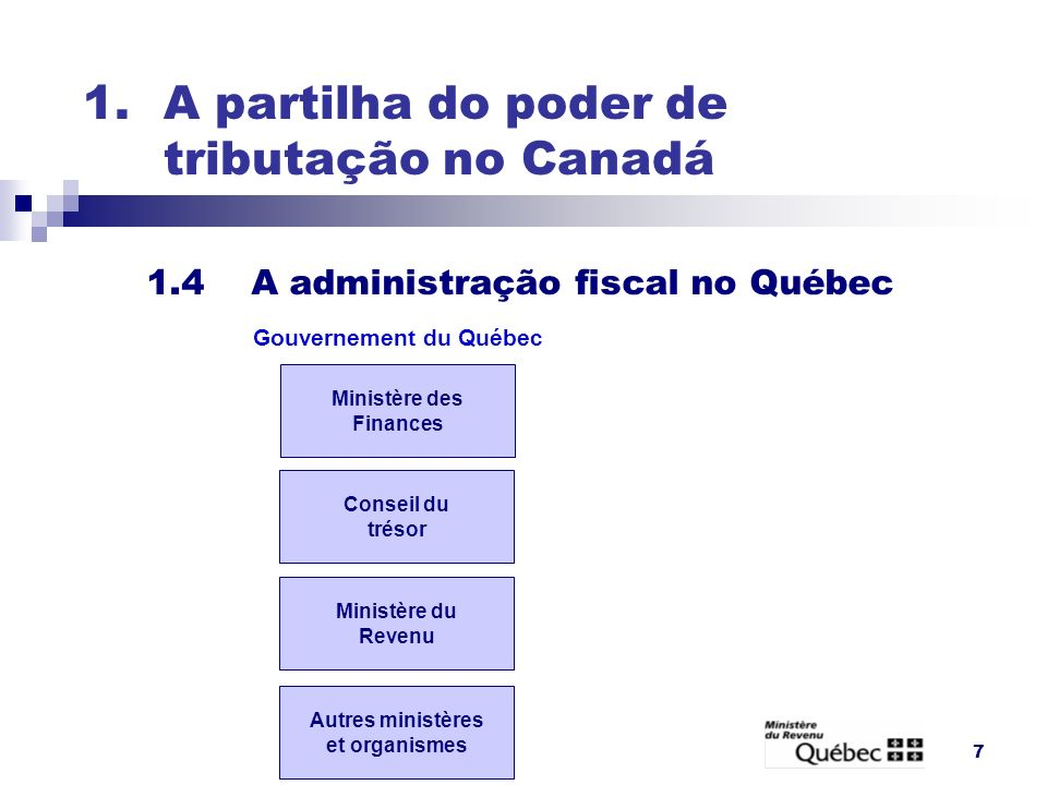 1. A partilha do poder de tributação no Canadá